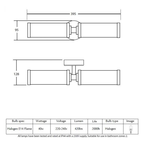 Imperial Carlyon Double Wall Light Specification
