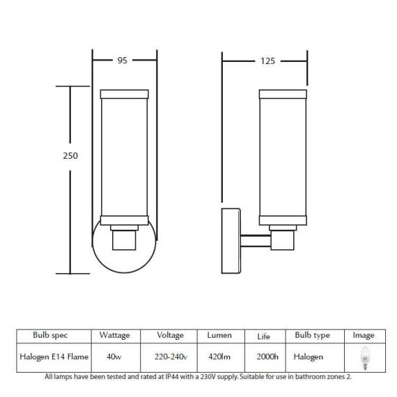 Imperial Carlyon Single Wall Light Specification