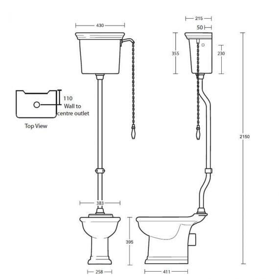 Imperial Firenze High Level Pan and Cistern Specification