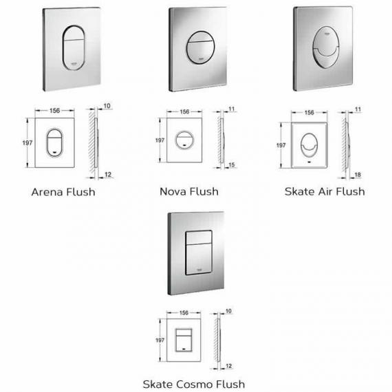 Grohe Flush Plates