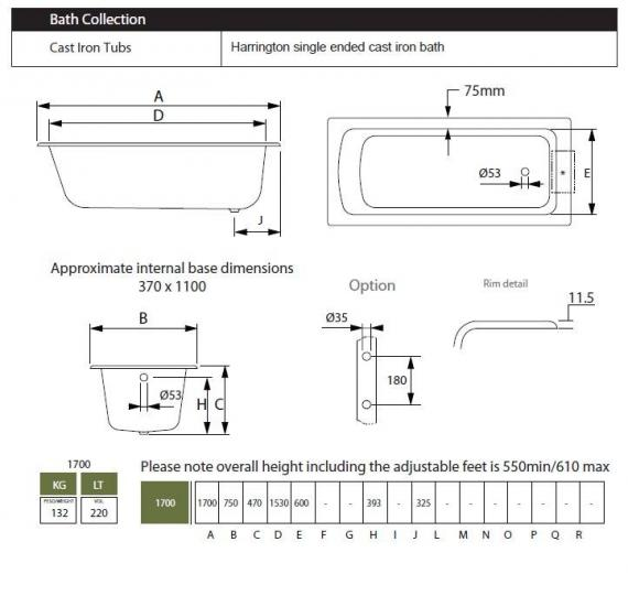 Imperial Harrington 1700 Single Ended Cast Iron Bath Specification