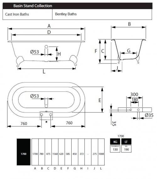 Imperial Bentley Double Ended Cast Iron Bath Specification