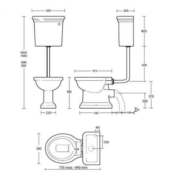 Imperial Etoile Low Level Pan and Cistern Specification