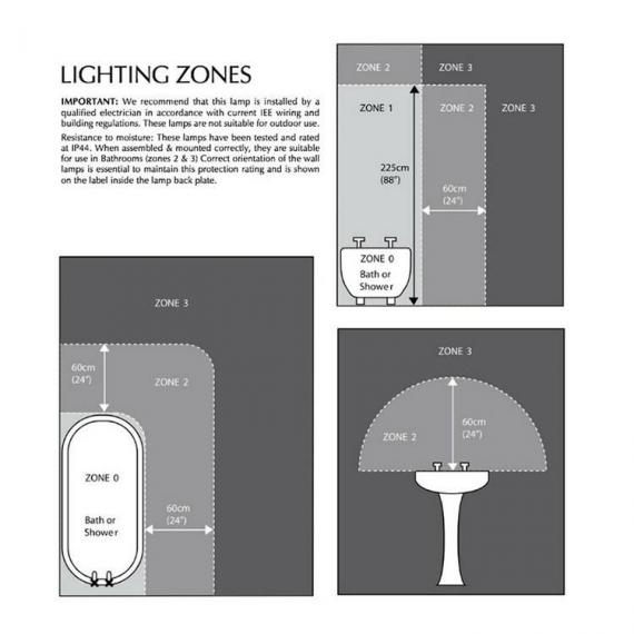 Imperial toledo single wall light with glass shade bathroom lights imperial bathroom light zones aloadofball Images
