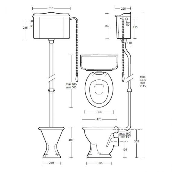 Imperial Drift High Level Pan & Cistern Specification
