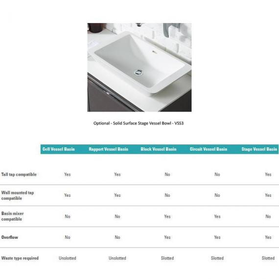 Optional Roper Rhodes Basins