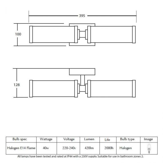 Imperial Radcliffe Double Wall Light Specification