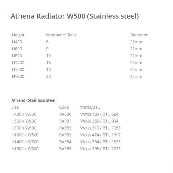 Phoenix Athena 500mm Stainless Steel Radiator - 500 rad spec