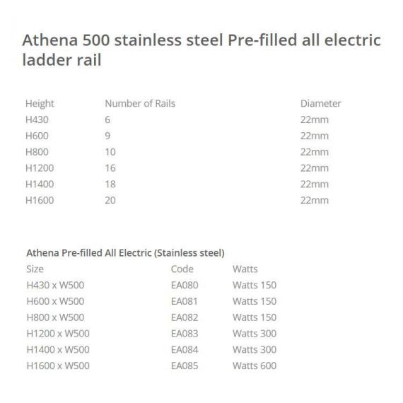 Phoenix Athena 500mm Electric Stainless Steel Radiator - athena ss 500 spec