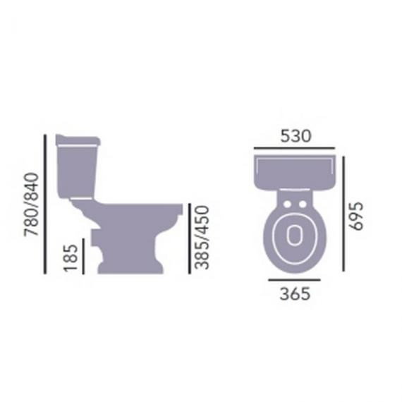 Heritage Belmonte Comfort Height Close Coupled WC & Landscape Cistern Specification