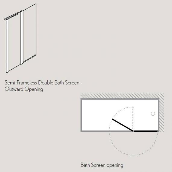 Simpsons Design Double Bath Screen - Outward Opening Specification