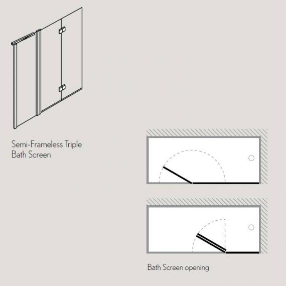 Simpsons Design Triple Bath Screen Specification