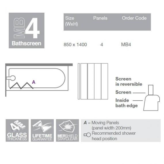 Merlyn MB4 Four Fold Bath Screen Specification