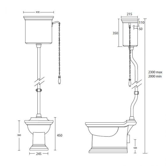Imperial Radcliffe High Level WC & Cistern Specification